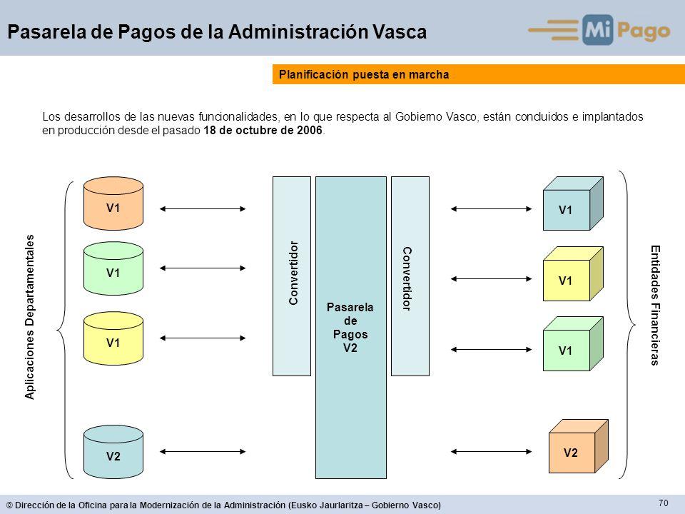 Entidades Financieras Aplicaciones Departamentales