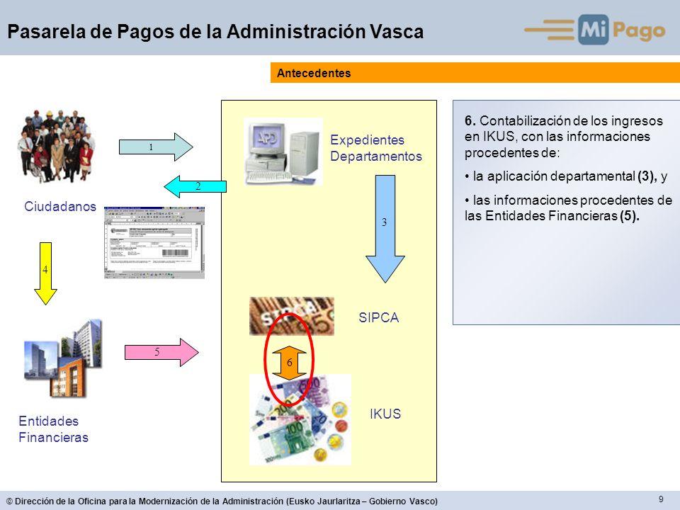 la aplicación departamental (3), y
