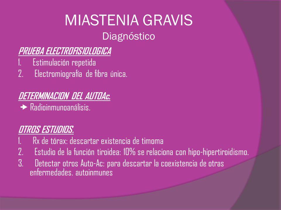 MIASTENIA GRAVIS Diagnóstico