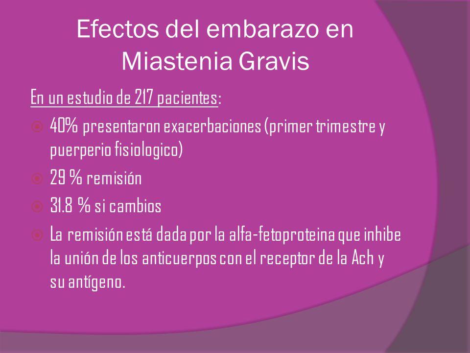 Efectos del embarazo en Miastenia Gravis