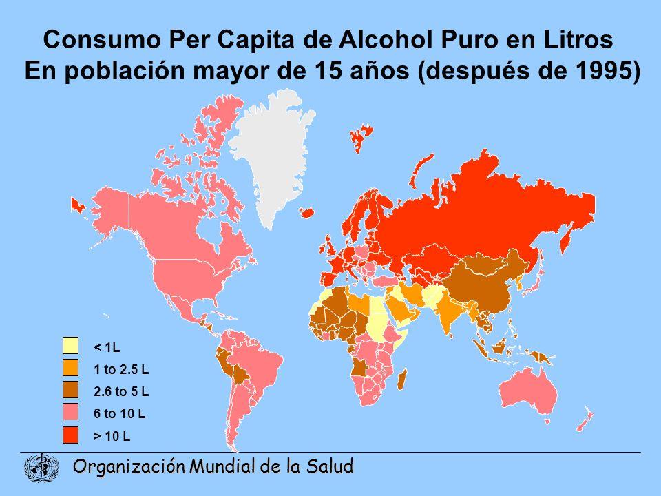 Consumo Per Capita de Alcohol Puro en Litros