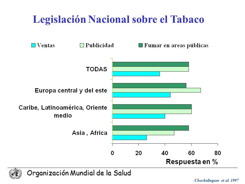 Legislación Nacional sobre el Tabaco