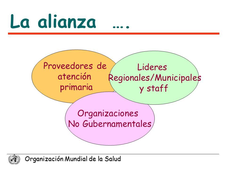 Regionales/Municipales