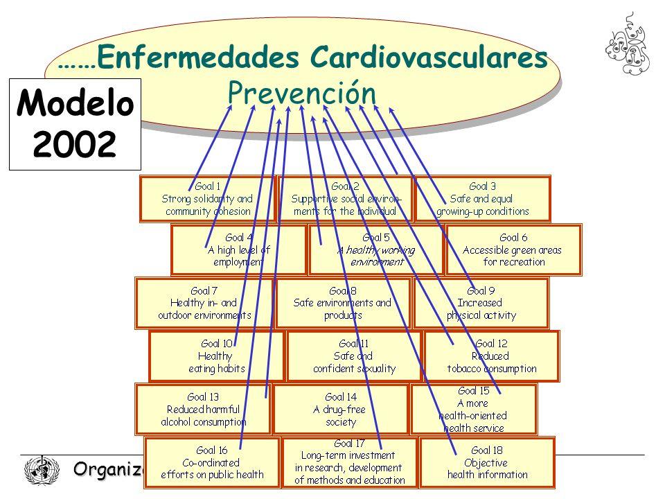 ……Enfermedades Cardiovasculares