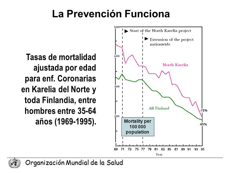 La Prevención Funciona Mortality per 100 000 population