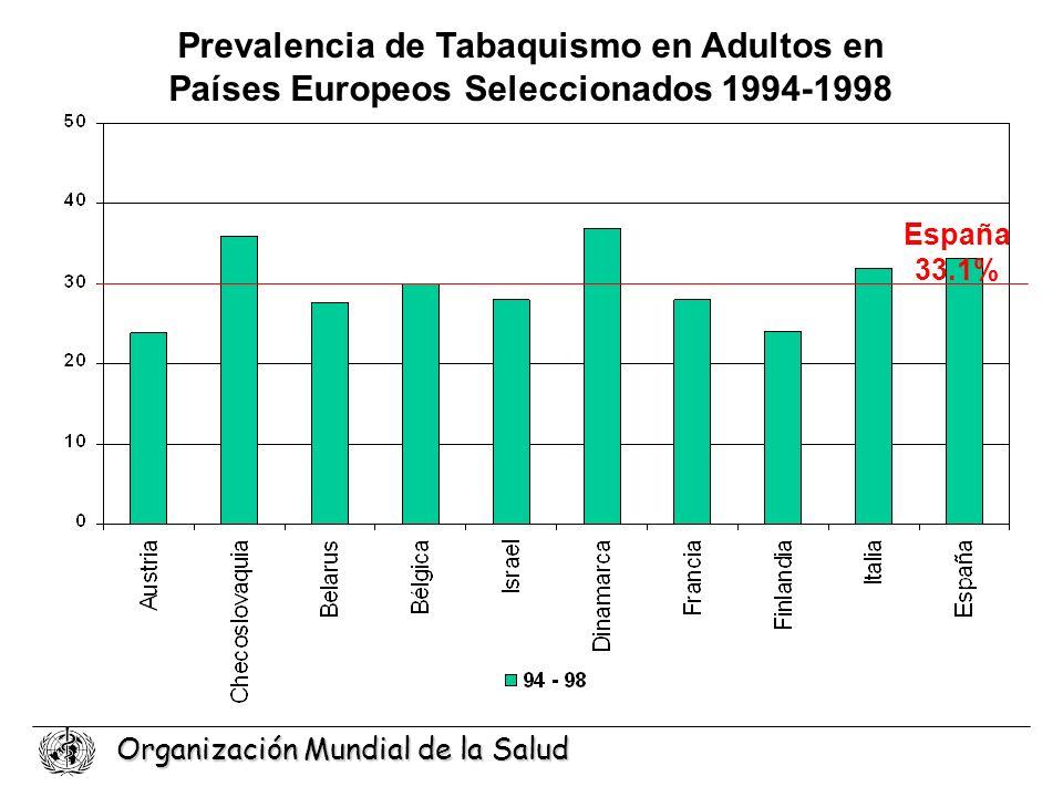 Prevalencia de Tabaquismo en Adultos en Países Europeos Seleccionados 1994-1998