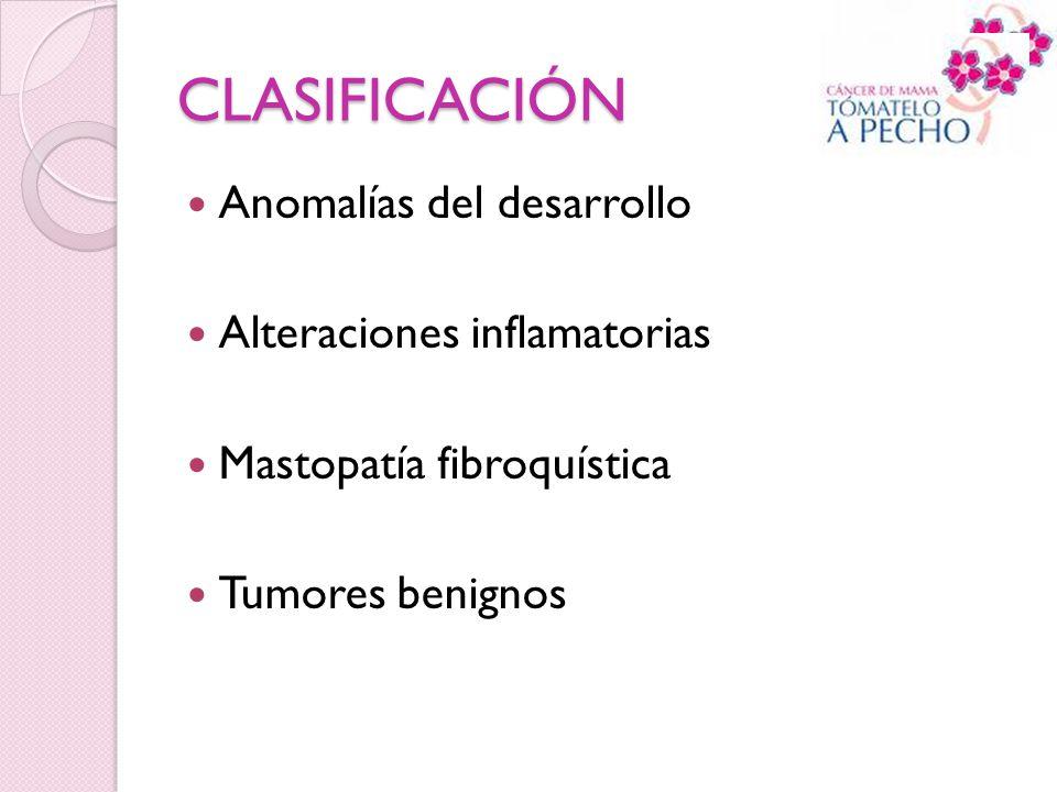 CLASIFICACIÓN Anomalías del desarrollo Alteraciones inflamatorias