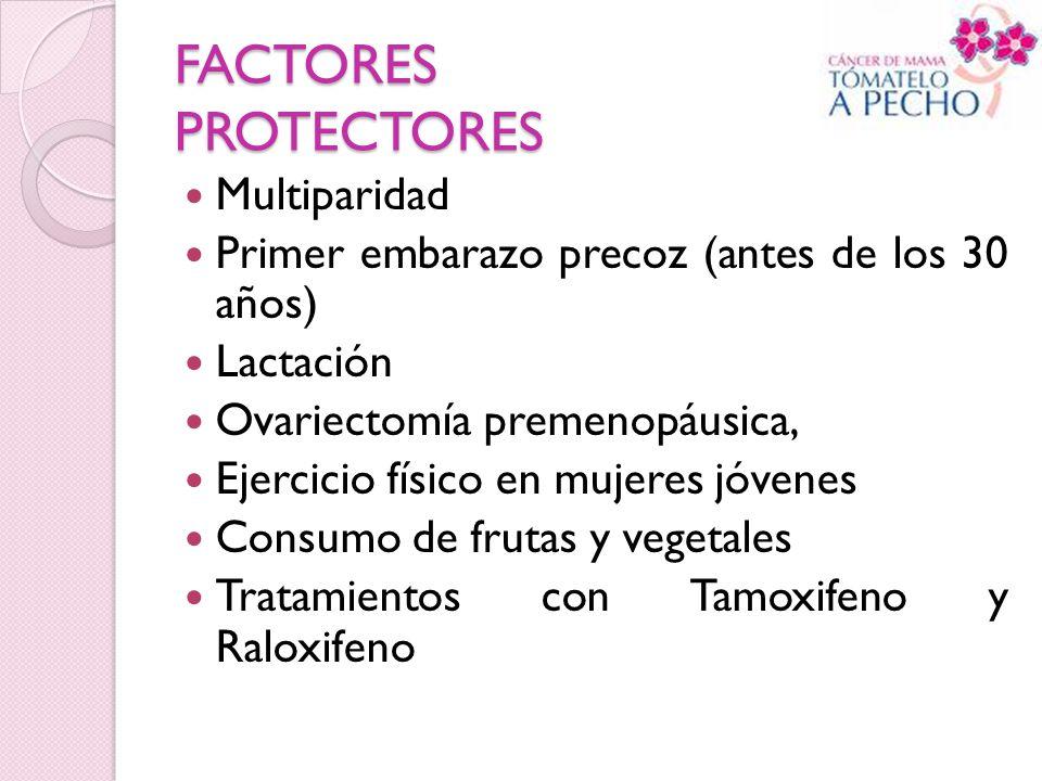 FACTORES PROTECTORES Multiparidad
