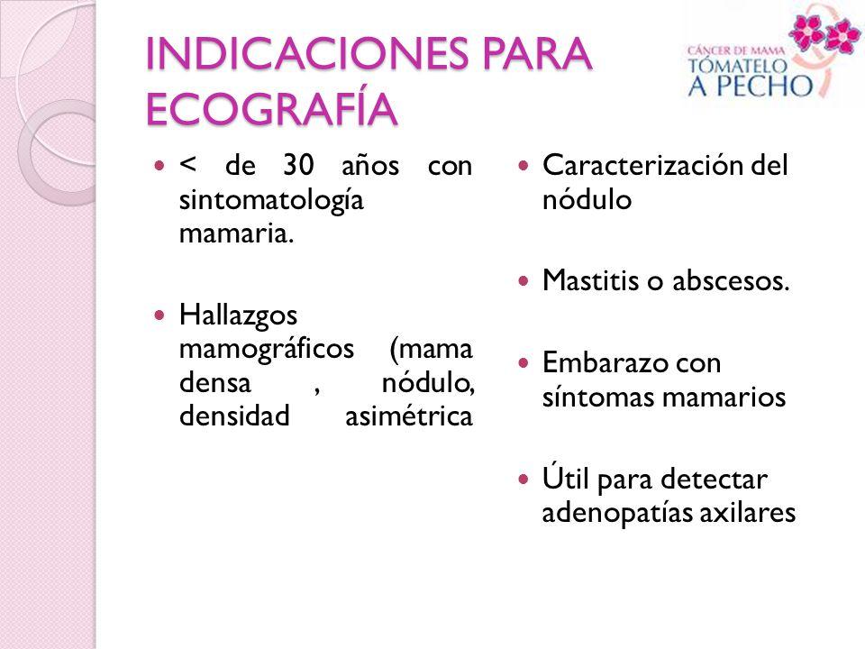 INDICACIONES PARA ECOGRAFÍA