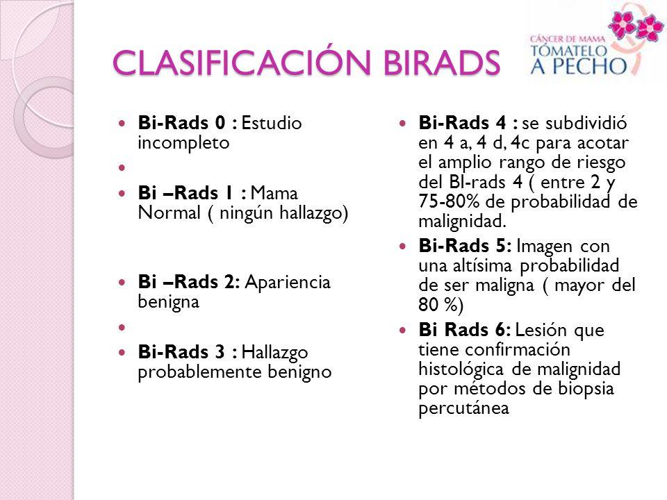 CLASIFICACIÓN BIRADS Bi-Rads 0 : Estudio incompleto