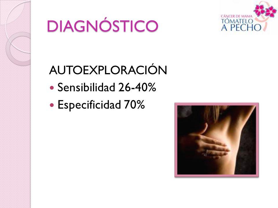 DIAGNÓSTICO AUTOEXPLORACIÓN Sensibilidad 26-40% Especificidad 70%