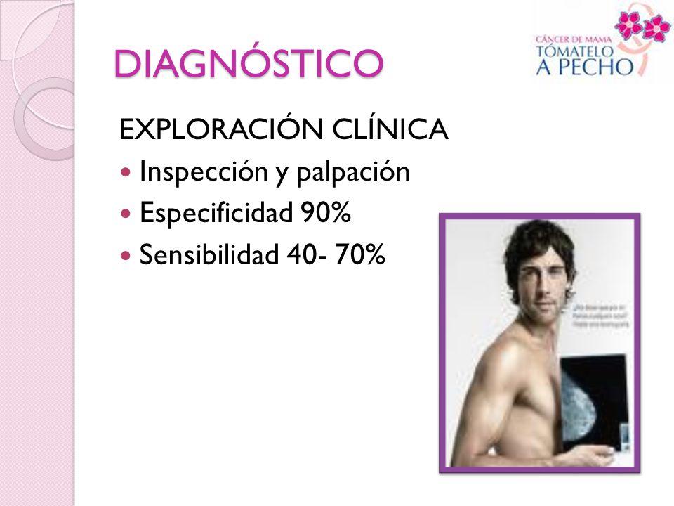 DIAGNÓSTICO EXPLORACIÓN CLÍNICA Inspección y palpación