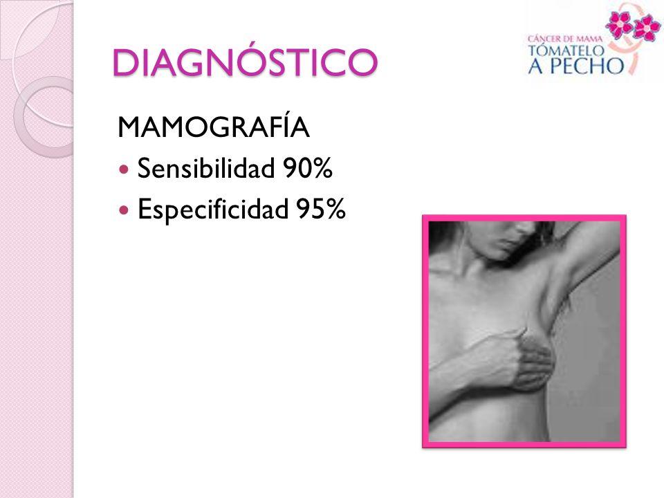 DIAGNÓSTICO MAMOGRAFÍA Sensibilidad 90% Especificidad 95%