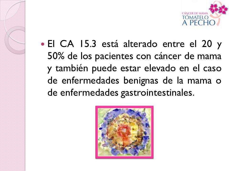 El CA 15.3 está alterado entre el 20 y 50% de los pacientes con cáncer de mama y también puede estar elevado en el caso de enfermedades benignas de la mama o de enfermedades gastrointestinales.