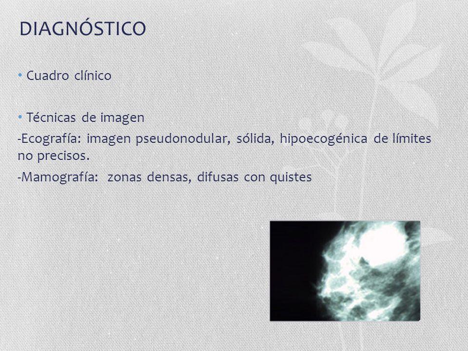 DIAGNÓSTICO Cuadro clínico Técnicas de imagen