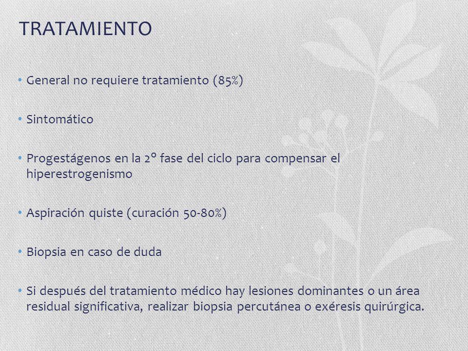 TRATAMIENTO General no requiere tratamiento (85%) Sintomático