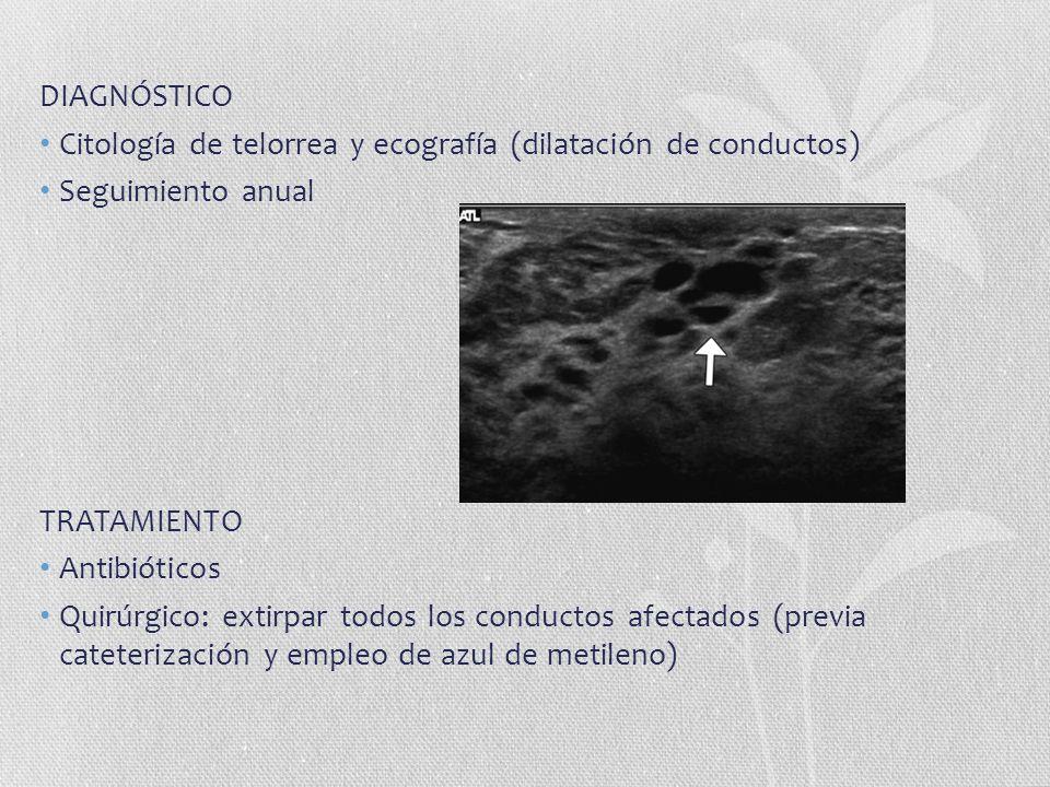 DIAGNÓSTICO Citología de telorrea y ecografía (dilatación de conductos) Seguimiento anual. TRATAMIENTO.