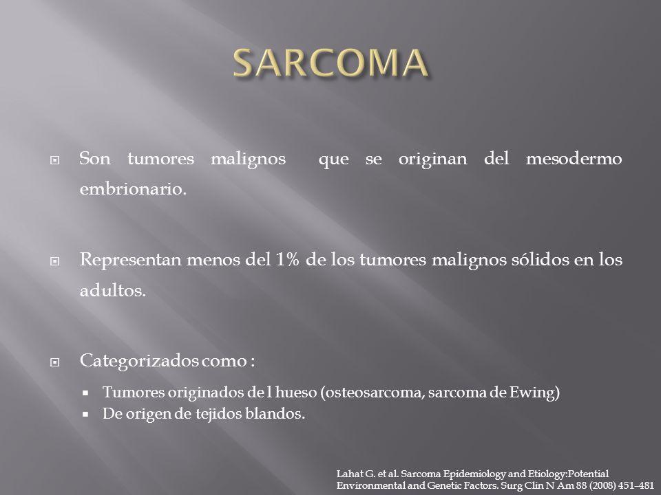 SARCOMA Son tumores malignos que se originan del mesodermo embrionario. Representan menos del 1% de los tumores malignos sólidos en los adultos.