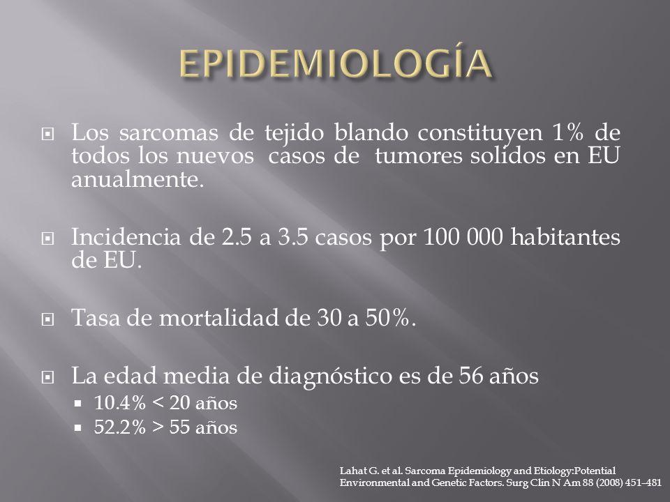 EPIDEMIOLOGÍA Los sarcomas de tejido blando constituyen 1% de todos los nuevos casos de tumores solidos en EU anualmente.