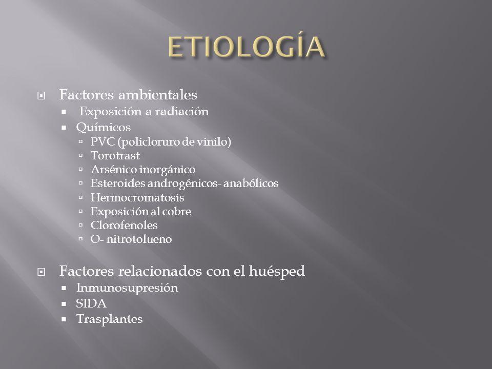 ETIOLOGÍA Factores ambientales Factores relacionados con el huésped