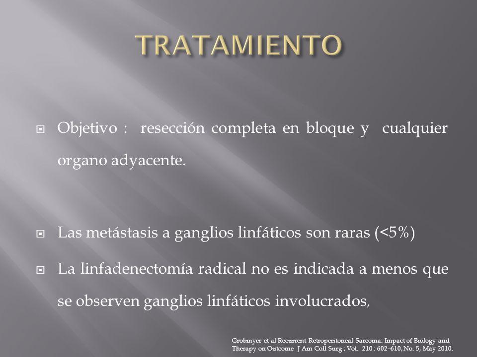 TRATAMIENTO Objetivo : resección completa en bloque y cualquier organo adyacente. Las metástasis a ganglios linfáticos son raras (<5%)