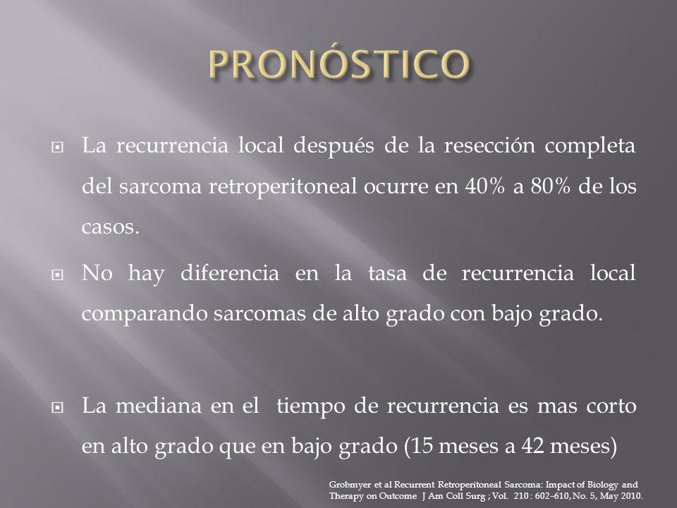 PRONÓSTICO La recurrencia local después de la resección completa del sarcoma retroperitoneal ocurre en 40% a 80% de los casos.