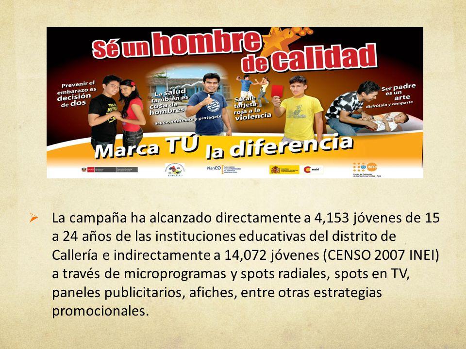 La campaña ha alcanzado directamente a 4,153 jóvenes de 15 a 24 años de las instituciones educativas del distrito de Callería e indirectamente a 14,072 jóvenes (CENSO 2007 INEI) a través de microprogramas y spots radiales, spots en TV, paneles publicitarios, afiches, entre otras estrategias promocionales.
