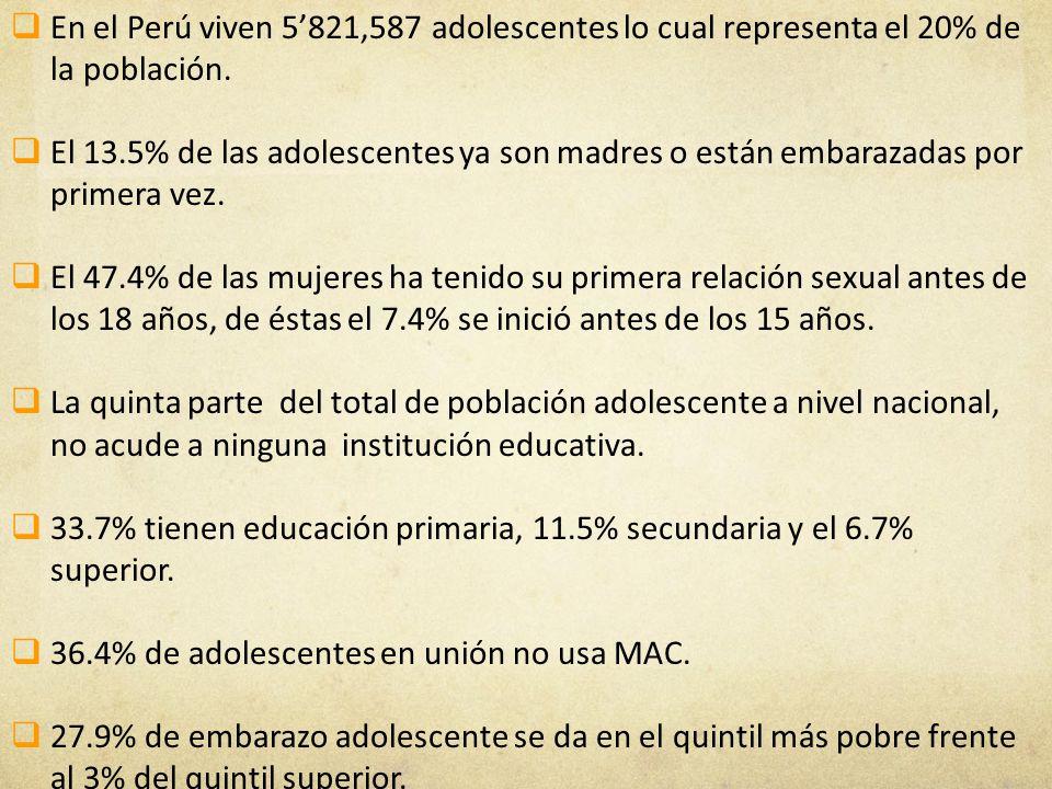 En el Perú viven 5'821,587 adolescentes lo cual representa el 20% de la población.