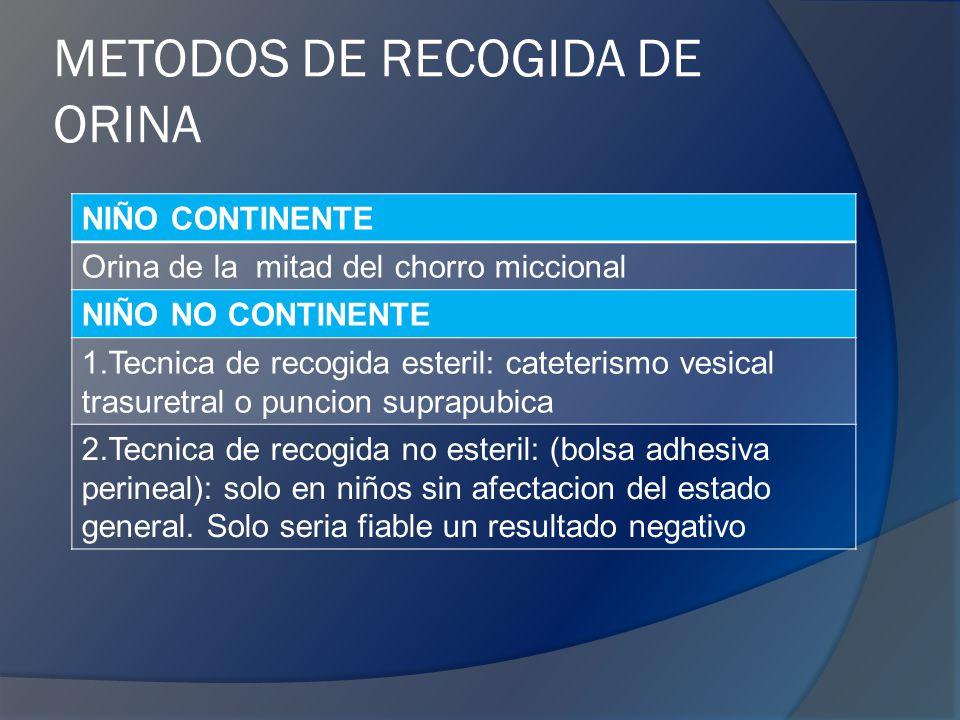 METODOS DE RECOGIDA DE ORINA