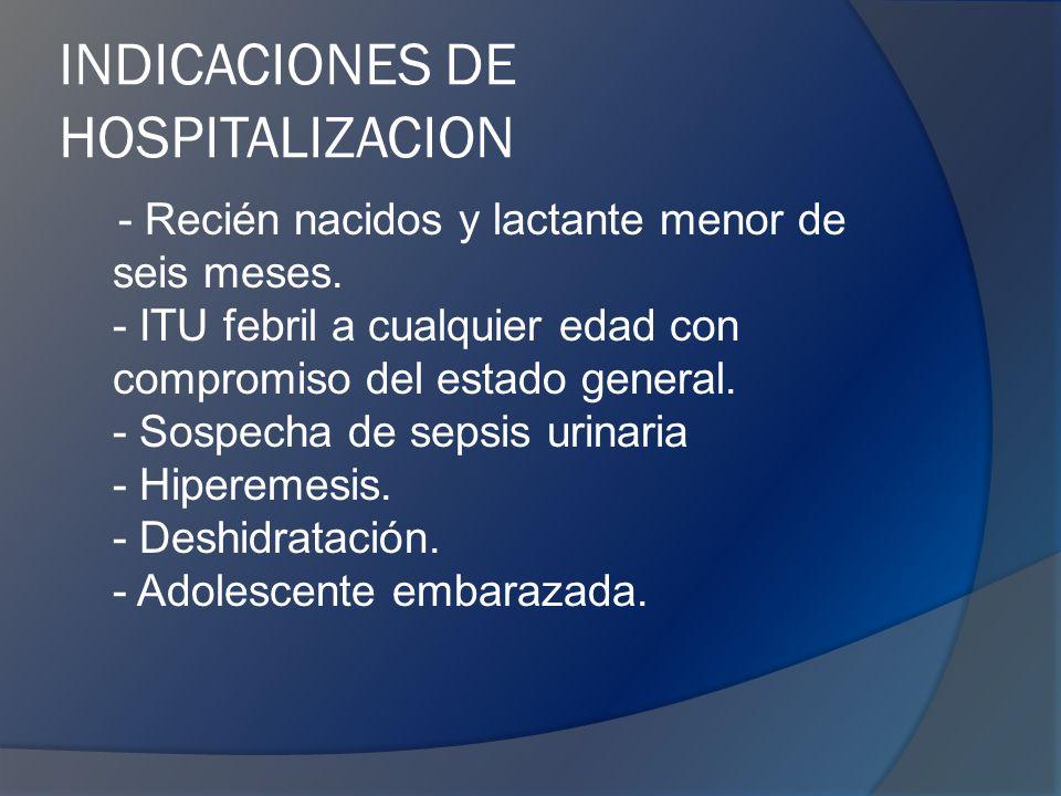 INDICACIONES DE HOSPITALIZACION