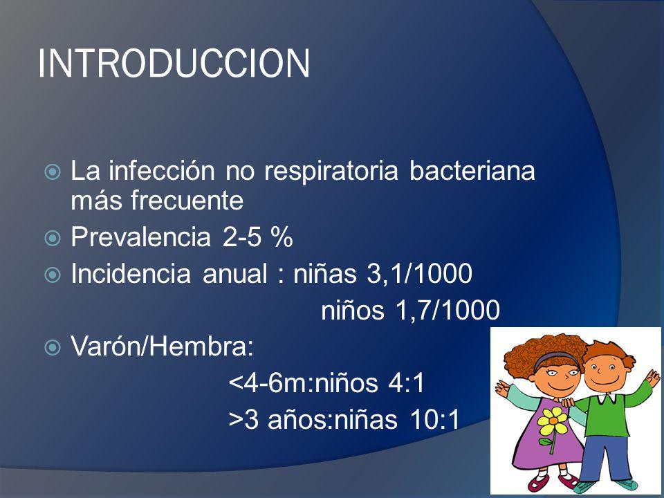 INTRODUCCION La infección no respiratoria bacteriana más frecuente