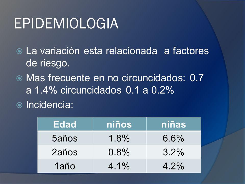 EPIDEMIOLOGIA La variación esta relacionada a factores de riesgo.