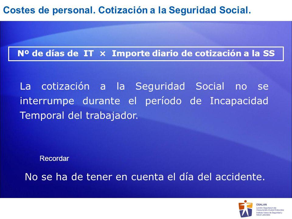 Costes de personal. Cotización a la Seguridad Social.
