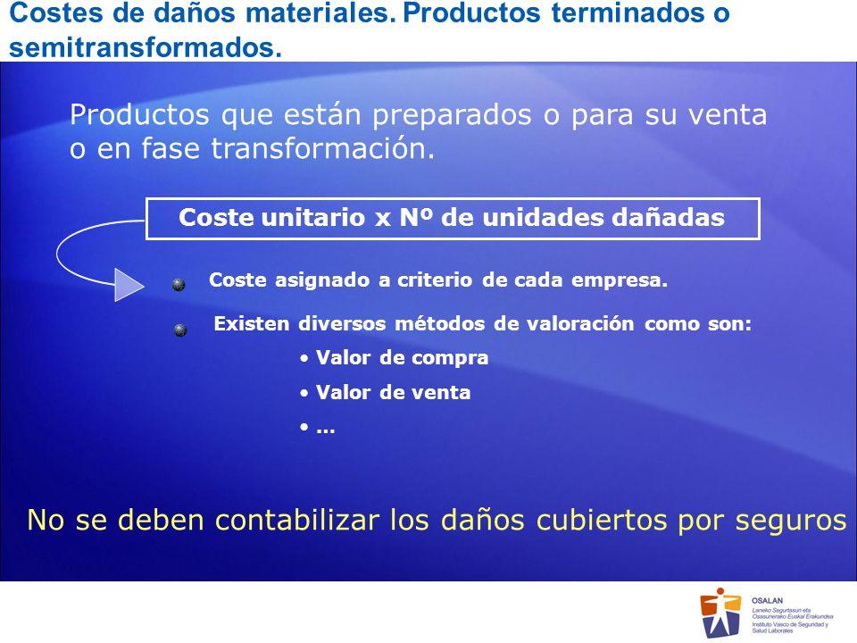 Costes de daños materiales. Productos terminados o semitransformados.