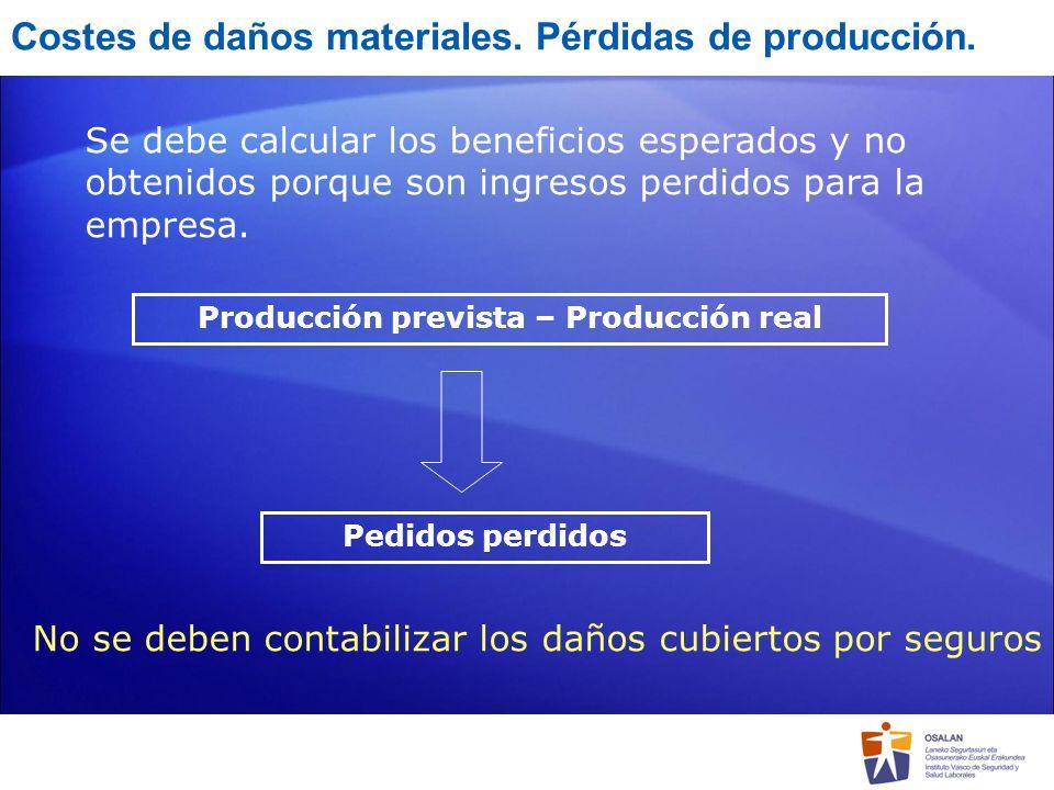 Costes de daños materiales. Pérdidas de producción.