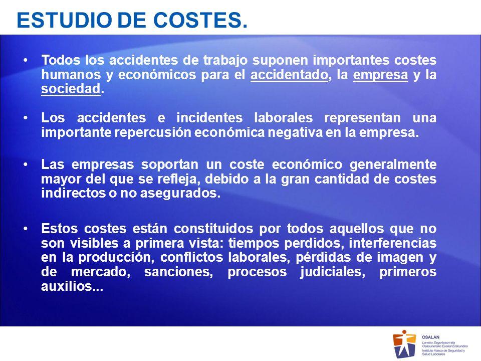 ESTUDIO DE COSTES. Todos los accidentes de trabajo suponen importantes costes humanos y económicos para el accidentado, la empresa y la sociedad.