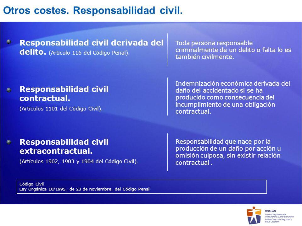 Otros costes. Responsabilidad civil.