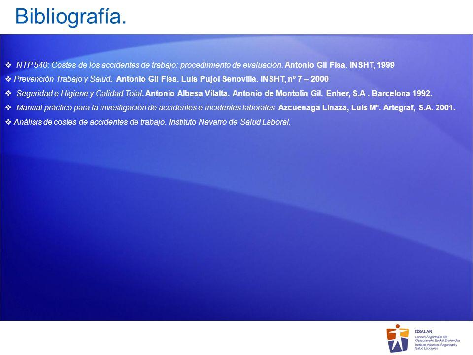 Bibliografía.NTP 540: Costes de los accidentes de trabajo: procedimiento de evaluación. Antonio Gil Fisa. INSHT, 1999.