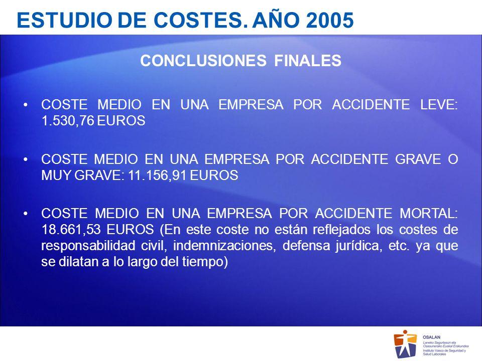 ESTUDIO DE COSTES. AÑO 2005 CONCLUSIONES FINALES