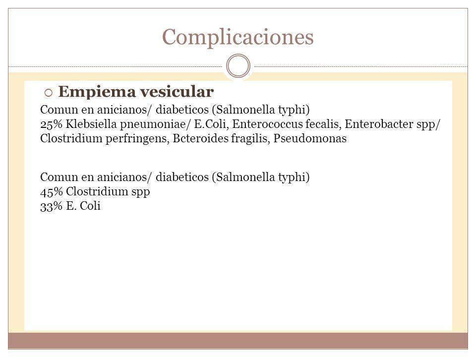 Complicaciones Empiema vesicular Colecistitis enfisematosa