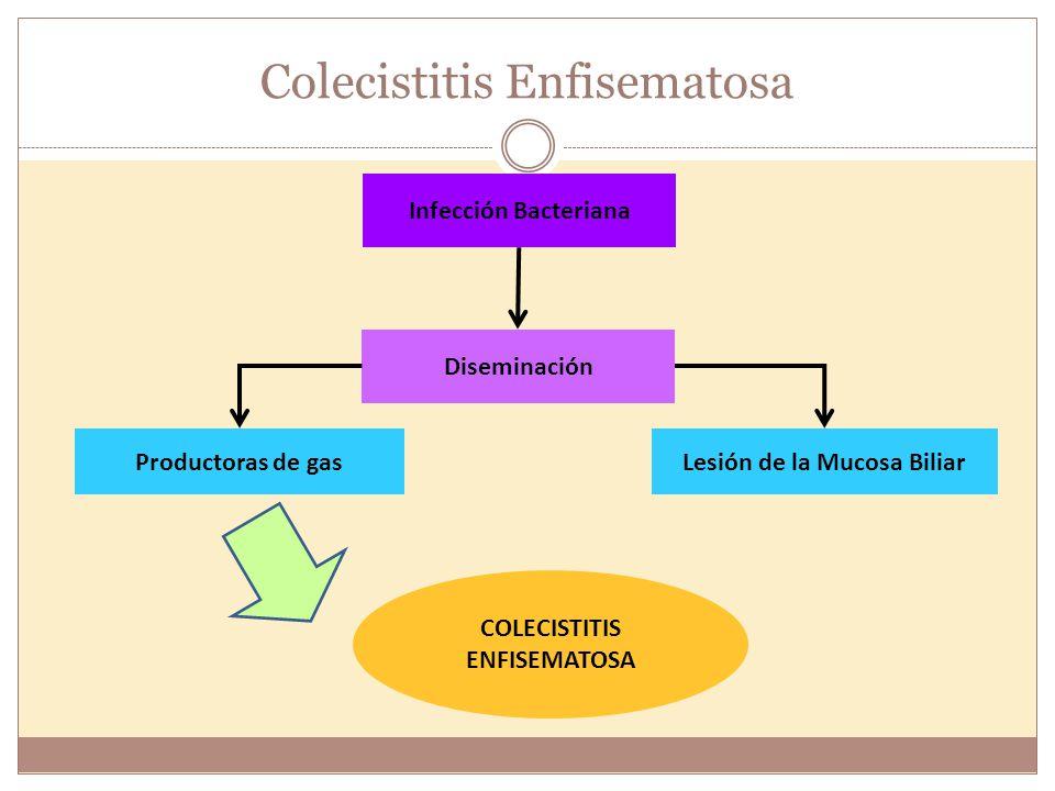 Colecistitis Enfisematosa