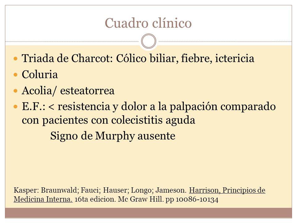Cuadro clínico Triada de Charcot: Cólico biliar, fiebre, ictericia