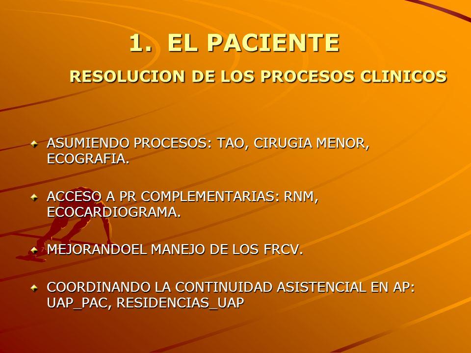 EL PACIENTE RESOLUCION DE LOS PROCESOS CLINICOS