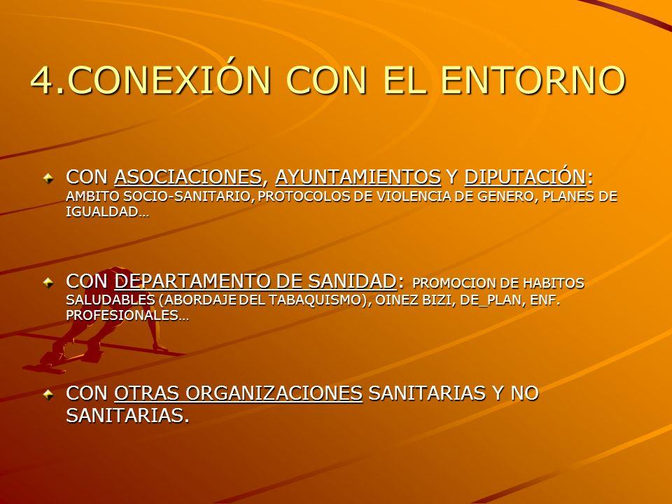 4.CONEXIÓN CON EL ENTORNO
