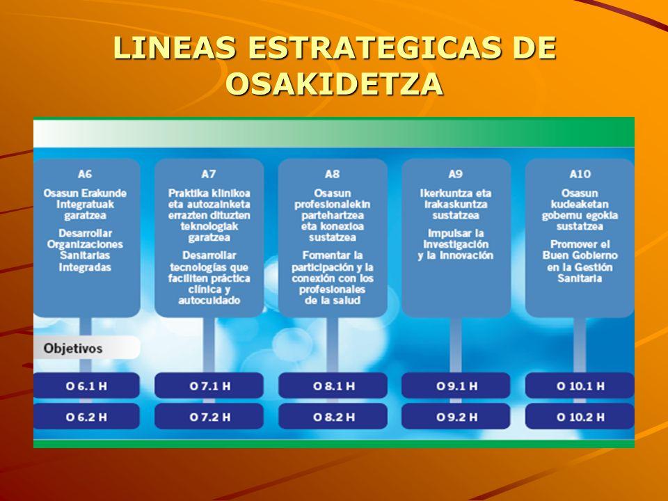 LINEAS ESTRATEGICAS DE OSAKIDETZA