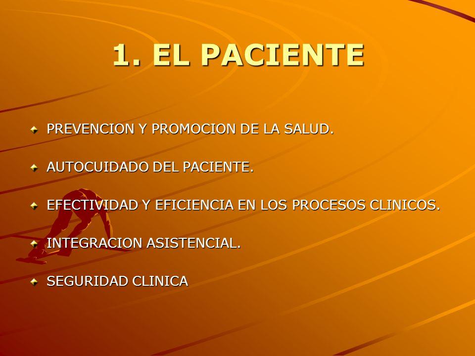 1. EL PACIENTE PREVENCION Y PROMOCION DE LA SALUD.