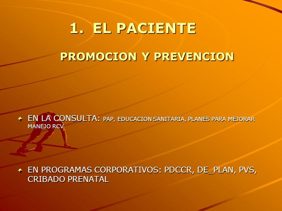 EL PACIENTE PROMOCION Y PREVENCION