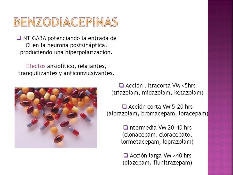 benzodiacepinas NT GABA potenciando la entrada de Cl en la neurona postsináptica, produciendo una hiperpolarización.