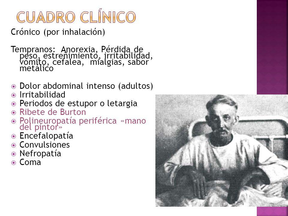 Cuadro clínico Crónico (por inhalación)