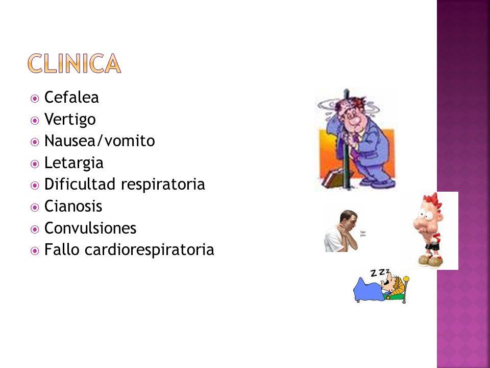 CLINICA Cefalea Vertigo Nausea/vomito Letargia Dificultad respiratoria